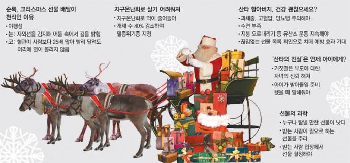 크리스마스 이브에 선물을 전해주는 산타클로스와 순록에게도 과학은 숨어 있다.  - 동아일보 제공